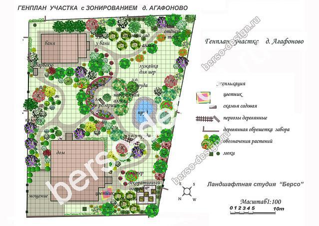 Ландшафтный дизайн функциональное зонирование участка