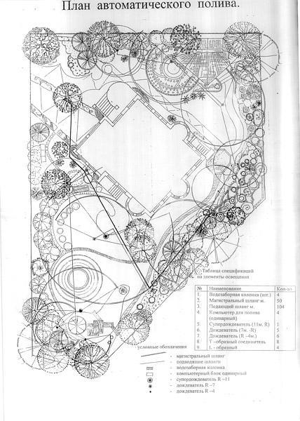 планировки — схема отвода