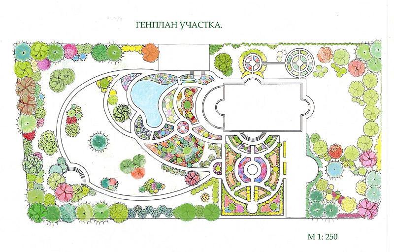Дизайн проекты ландшафта